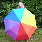 Fully Automatic Open-and-Close XXL Umbrellas